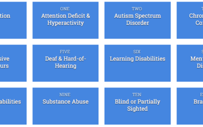 [Training] Supporting Students with Disabilities