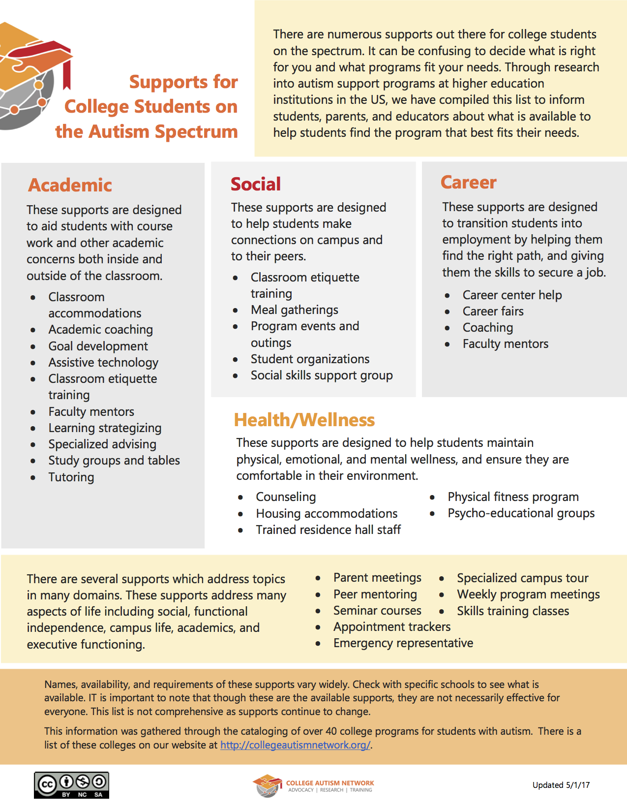 Types of Support for College Students with Autism | College