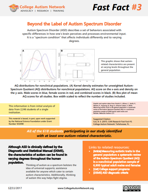 Autism Behaviors Do They Reflect >> Fast Fact 3 Beyond The Label Of Autism Spectrum Disorder College