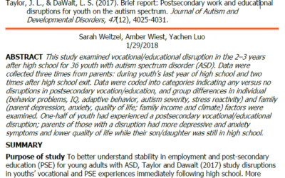 [Lit Review] Postsecondary work and educational disruptions for youth on the Autism spectrum