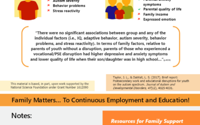 Fast Fact #6 – Family Matters