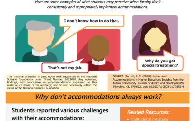 Fast Fact #8 Why don't accommodations always work?