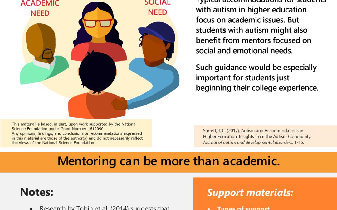 Self Scoring Autism Screen Overlooks >> Advocates Organizations College Autism Network Can