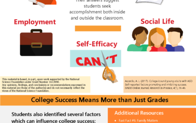 Fast Fact #10 College Success Means More than Just Grades