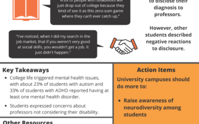 Fast Fact #11: Narratives of the University Experience from Students with ASD and ADHD